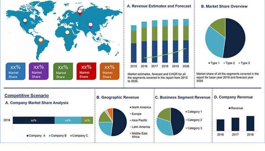 Global Market Share - Polaris